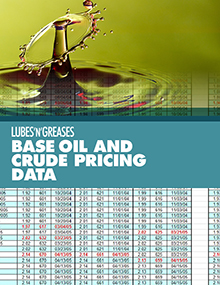 Base Oil Pricing Data
